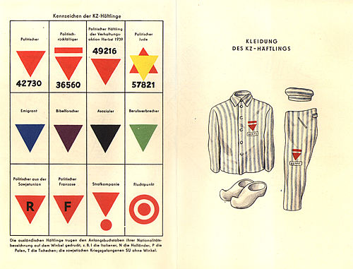 Overview of badges used in Nazi concentration camps to classify inmates and a drawing of uniform worn by inmates of Buchenwald concentration camp.